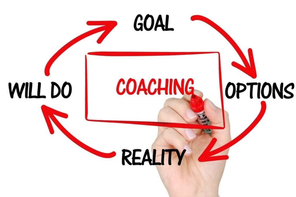 a chart showing the flow of coaching and goals